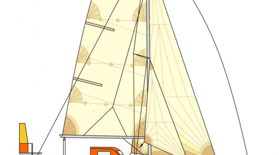 Budujemy jacht Globe 5.80